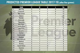 2017 2018 premier league table premier league table 2017 photos superepus news