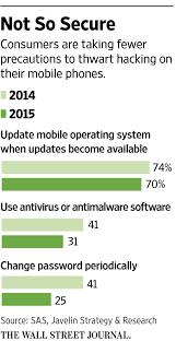 mobile bank heist hackers target your phone wsj