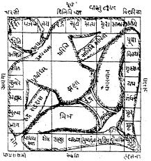 3 2 5 eastern religious architecture quadralectic architecture 128