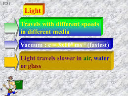 how fast does light travel in water vs air the spoon is separated into 2 parts something different for light