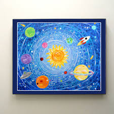 Planets For Kids Room  Interiors Design - Hanging solar system for kids room