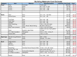 residential building cost estimator webshoz com