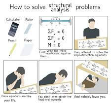 Civil Engineering Meme - how to solve statically indeterminate civil engineering memes