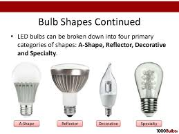 Led Bulbs For Can Lights A Buyers Guide For Led Light Bulbs