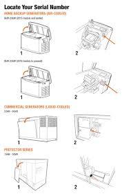 generac pmm wiring diagram generac transfer switch schematic