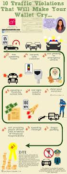 california red light law 10 traffic violations that will make your wallet cry infographic