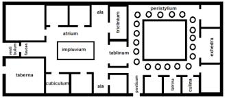 roman floor plan cool and opulent floor plan roman house 8 ancient roman house plans