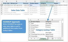 vlookups and pivot tables how to use power pivot instead of vlookup excel cus