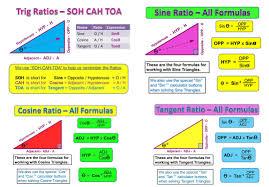 lessons passy u0027s world of mathematics mathematics help online
