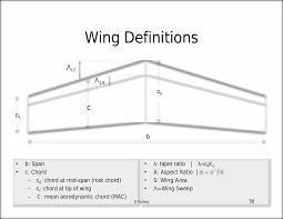 aerodynamic chord thin airfoil theory symmetric airfoil exle 0 0 at trailing edge