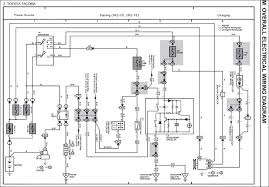 rover v8 alternator wiring diagram wiring diagram and schematic
