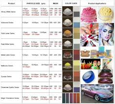 dip car paint price kolortek candy car paint colors car paint