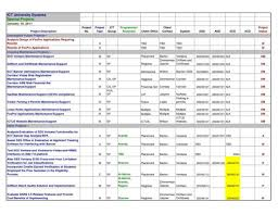 Maintenance Tracking Spreadsheet by Tracking Spreadsheet Template Hynvyx