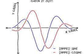 xkcd style plots in matplotlib pythonic perambulations