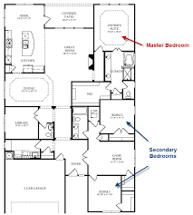 what is a split floor plan estate homes for
