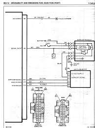adjusting your tps and iac grumpys performance garage http www eecis udel edu davis z28 ecms 85 maf burnoff gif