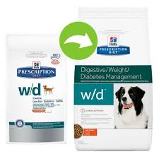 science diet wd dog food recipes food