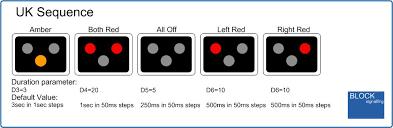 Traffic Light Order Home