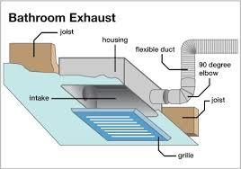 where do bathroom fans vent to bathroom fan install how to install a bathroom fan vent through the