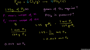 stoichiometry video khan academy