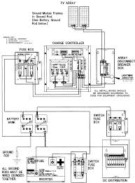 Off Grid Floor Plans Wiring Diagram For This Mobile Off Grid Solar Power System