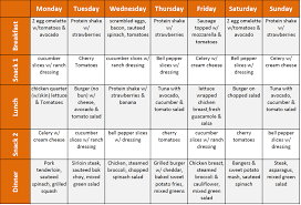 last week u0027s meal menu every sunday i take 10 minutes to put it