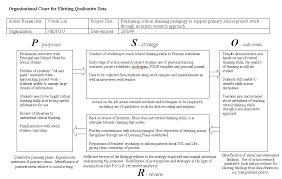 design studies journal template design and evaluation of an action research toolkit for teacher