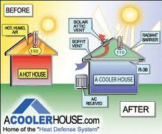 attic fans good or bad science based info on why powered attic fans including solar attic