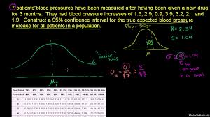 small sample size confidence intervals video khan academy