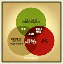 Christmas Eve Meme - christmas meme