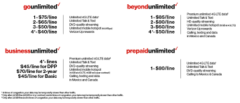 verizon u0027s good unlimited data plan is now three bad unlimited