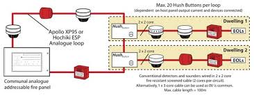 esp smoke detector wiring diagram diagram wiring diagrams for