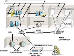 best home network design wired home network design seven home design