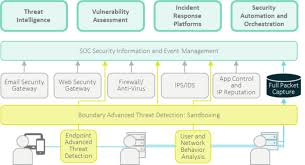leveraging reconfigurable computing for smarter cybersecurity