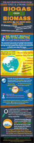 the 25 best examples of climate change ideas on pinterest save
