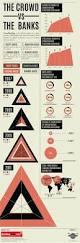 11 best dui traffic infographics for lawyers images on pinterest