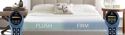 Air Beds Unlimited Air Bed Air Mattress Compare To Sleep Number Bed