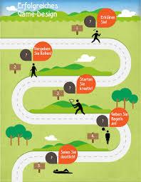 design spiele 5 tipps für ein erfolgreiches design webcus e learning