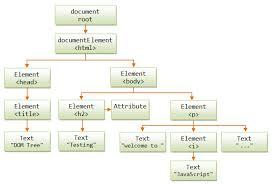 javascript tutorial head first javascript tutorial the basics