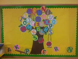 Preschool Bulletin Board Decorations Alphabet Tree Preschool Bulletin Board Bulletin Boards