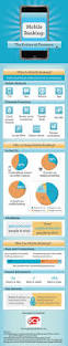 Wildfire Credit Union Loan Calculator by Best 25 Direct Banking Ideas On Pinterest Cheap Car Insurance