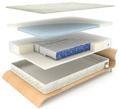 the sat bed mattress