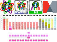 Basic Periodic Table Periodic Table Of Chemical Elements Wikipedia Webmap Basic Edition