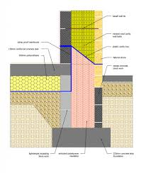golcar passivhaus ground floor and foundations detailing