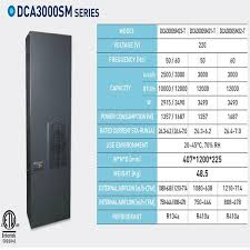 electrical cabinet hs code air conditioner for industrial control panel daeyang mechatronics