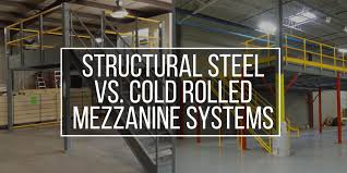 Structural Steel Vs Cold Rolled Mezzanine Systems Panel Built