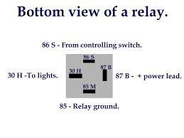 narva 4 pin relay wiring diagram circuit and schematics diagram