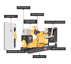 diesel generator diagram