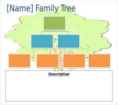 7 powerpoint family tree templates free u0026 premium templates