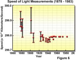 1 Light Second In Kilometers Molecular Expressions Microscopy Primer Physics Of Light And
